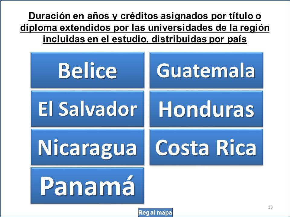 Panamá Belice Honduras Nicaragua Costa Rica Guatemala El Salvador