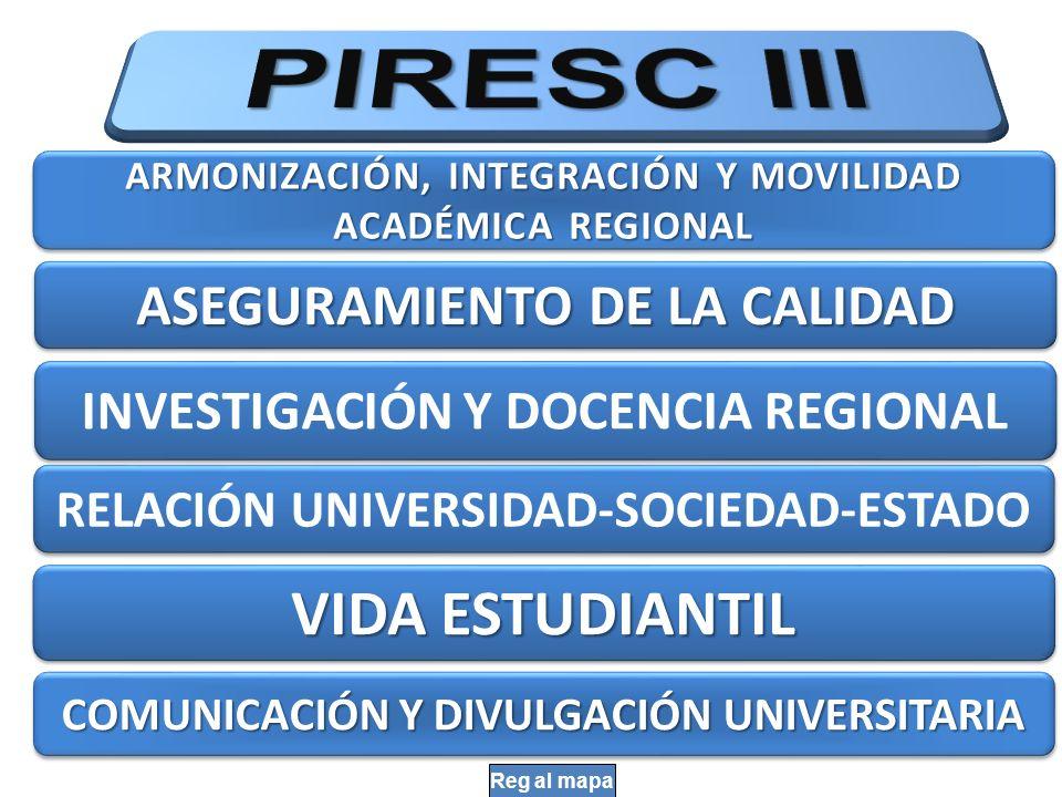 PIRESC III VIDA ESTUDIANTIL ASEGURAMIENTO DE LA CALIDAD