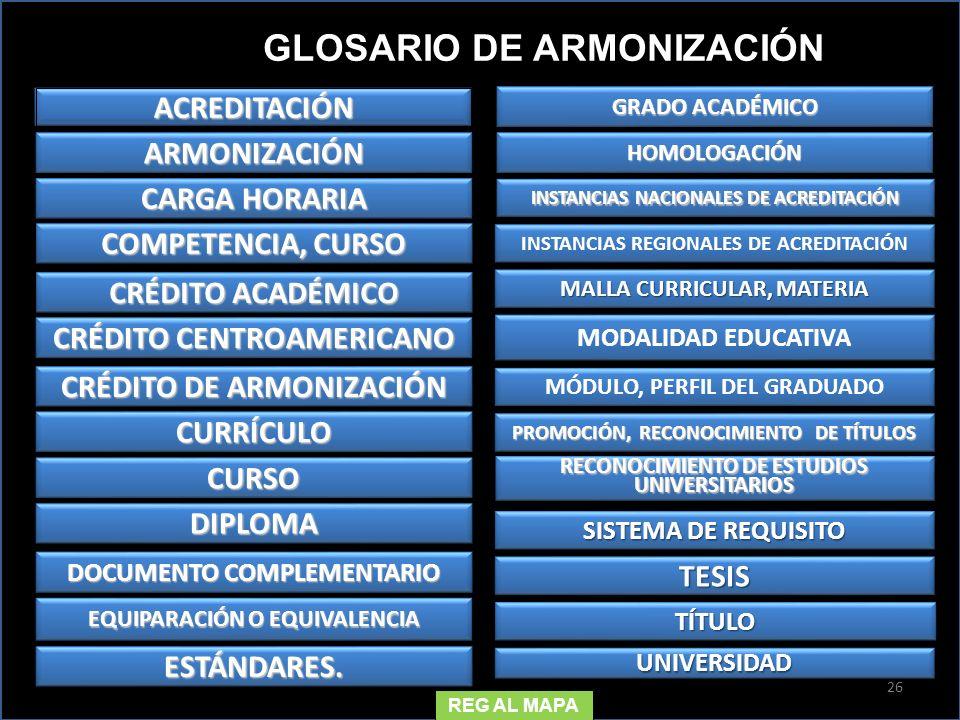 GLOSARIO DE ARMONIZACIÓN