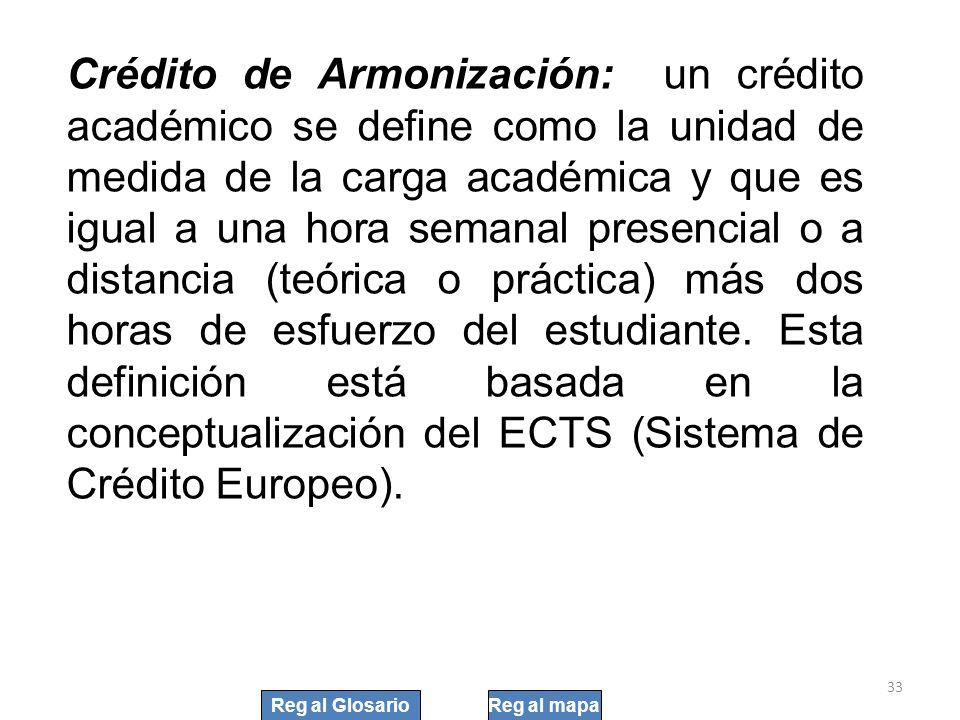 Crédito de Armonización: un crédito académico se define como la unidad de medida de la carga académica y que es igual a una hora semanal presencial o a distancia (teórica o práctica) más dos horas de esfuerzo del estudiante. Esta definición está basada en la conceptualización del ECTS (Sistema de Crédito Europeo).