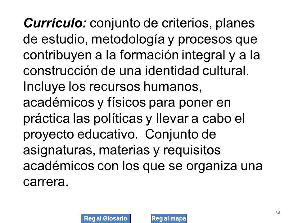 Currículo: conjunto de criterios, planes de estudio, metodología y procesos que contribuyen a la formación integral y a la construcción de una identidad cultural. Incluye los recursos humanos, académicos y físicos para poner en práctica las políticas y llevar a cabo el proyecto educativo. Conjunto de asignaturas, materias y requisitos académicos con los que se organiza una carrera.