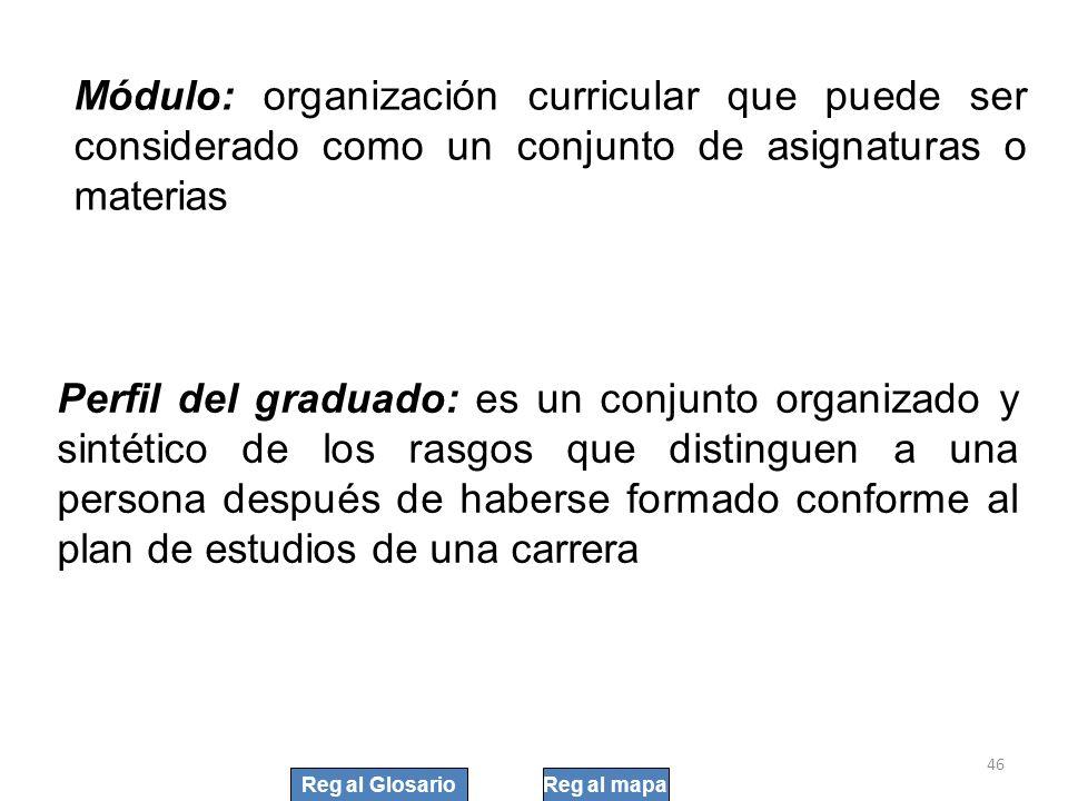 Módulo: organización curricular que puede ser considerado como un conjunto de asignaturas o materias