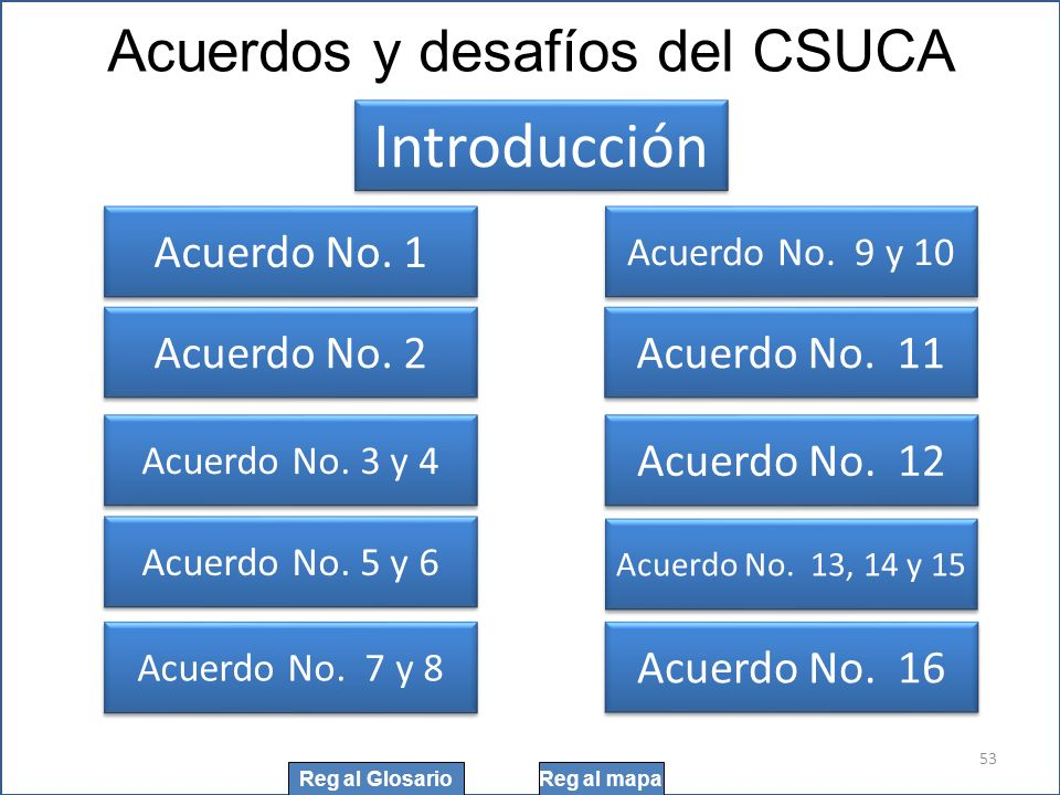 Introducción Acuerdos y desafíos del CSUCA Acuerdo No. 1 Acuerdo No. 2