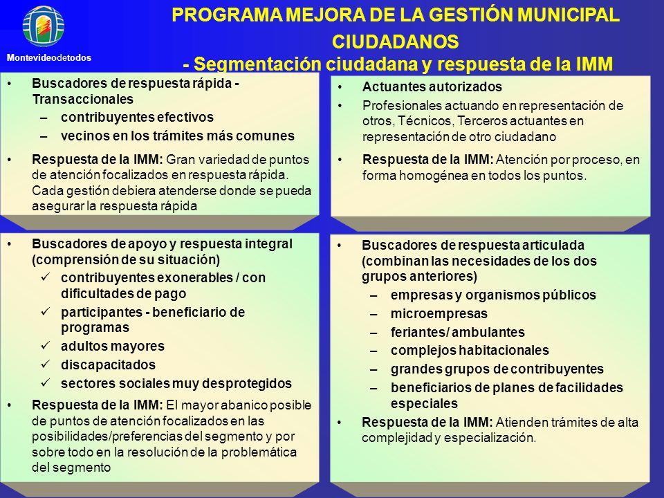 PROGRAMA MEJORA DE LA GESTIÓN MUNICIPAL