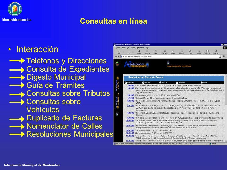 Interacción Consultas en línea Teléfonos y Direcciones