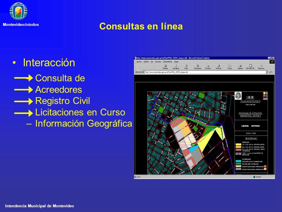 Interacción Consultas en línea Consulta de Acreedores Registro Civil
