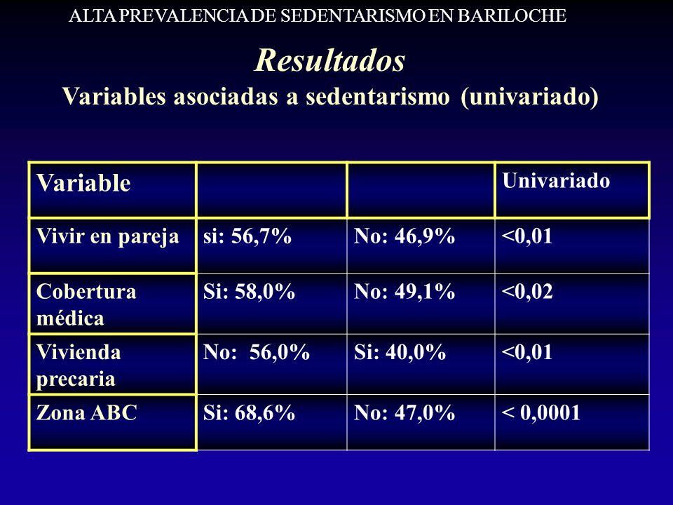 Variables asociadas a sedentarismo (univariado)