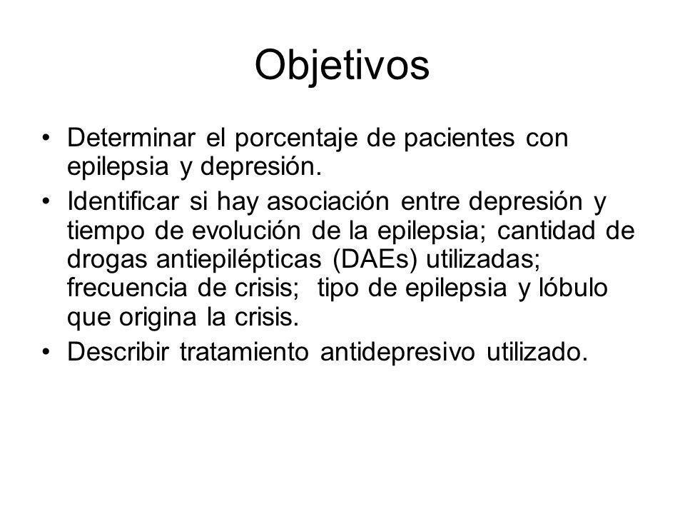 Objetivos Determinar el porcentaje de pacientes con epilepsia y depresión.
