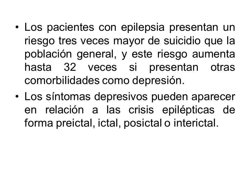 Los pacientes con epilepsia presentan un riesgo tres veces mayor de suicidio que la población general, y este riesgo aumenta hasta 32 veces si presentan otras comorbilidades como depresión.