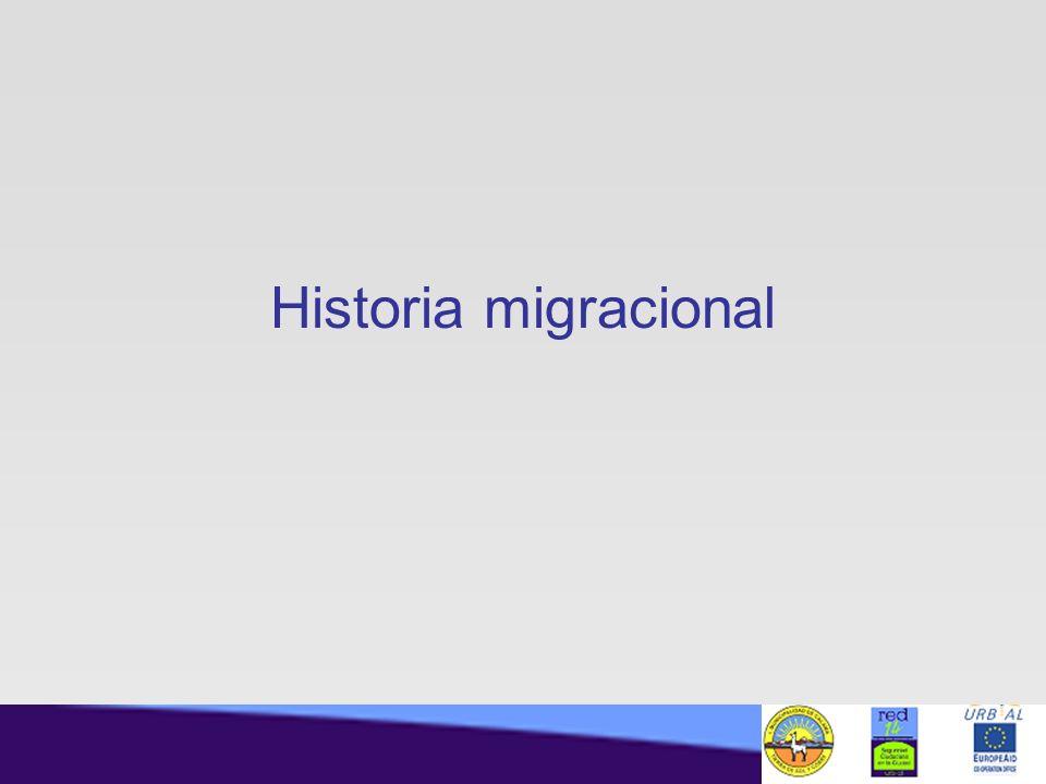 Historia migracional
