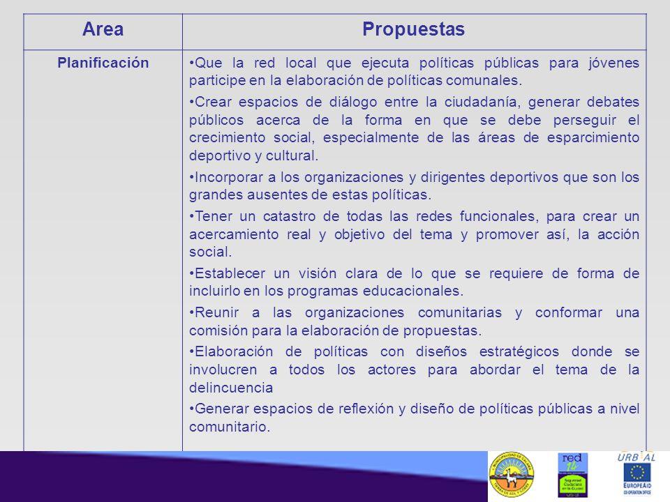 Area Propuestas Planificación
