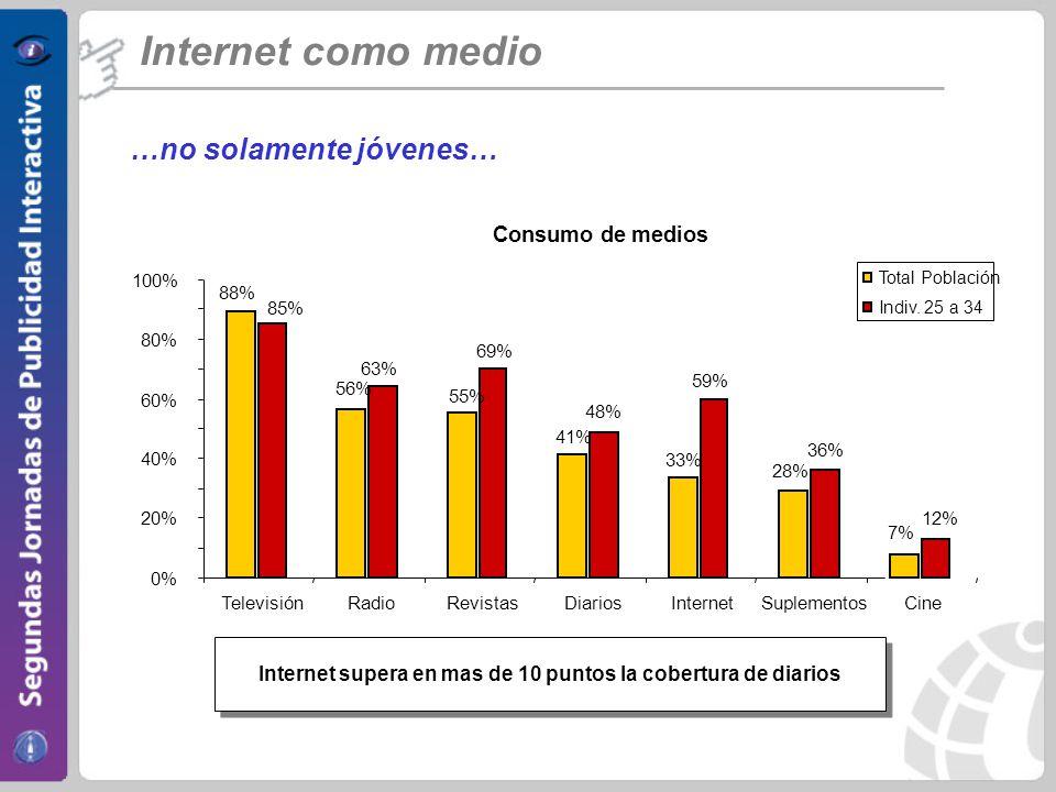 Internet supera en mas de 10 puntos la cobertura de diarios