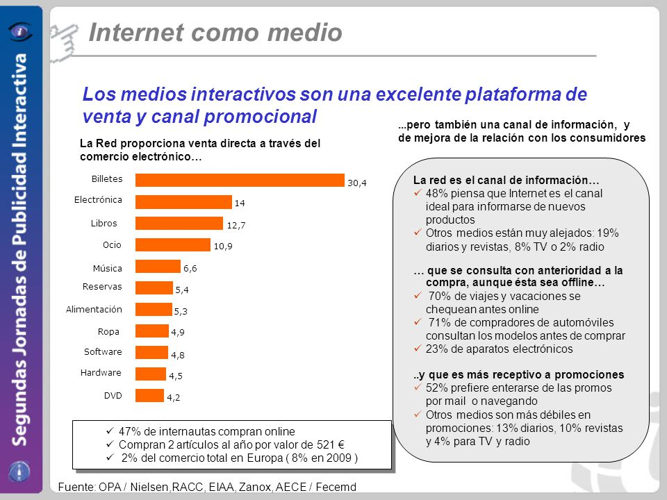 Internet como medio Los medios interactivos son una excelente plataforma de venta y canal promocional.