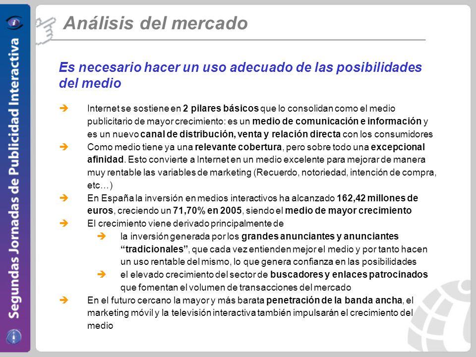 Análisis del mercado Es necesario hacer un uso adecuado de las posibilidades del medio.