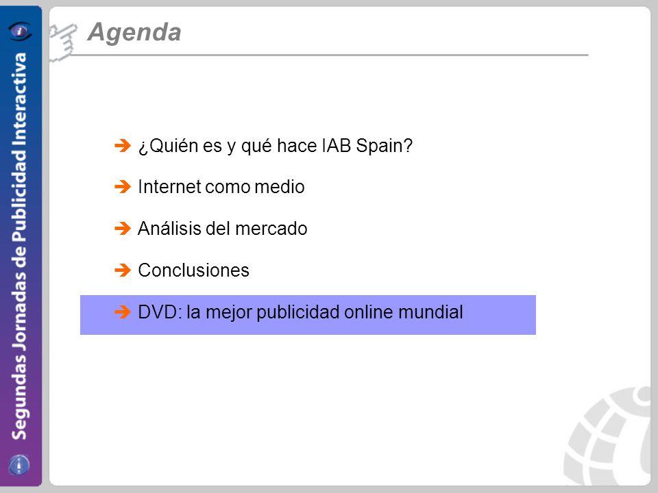 Agenda ¿Quién es y qué hace IAB Spain Internet como medio