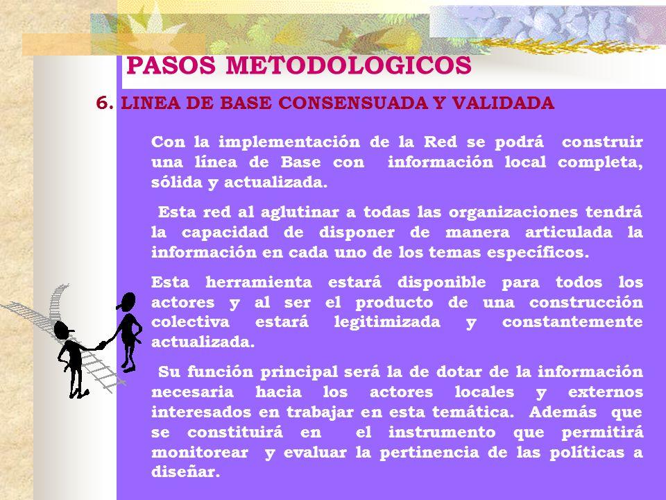 PASOS METODOLOGICOS 6. LINEA DE BASE CONSENSUADA Y VALIDADA