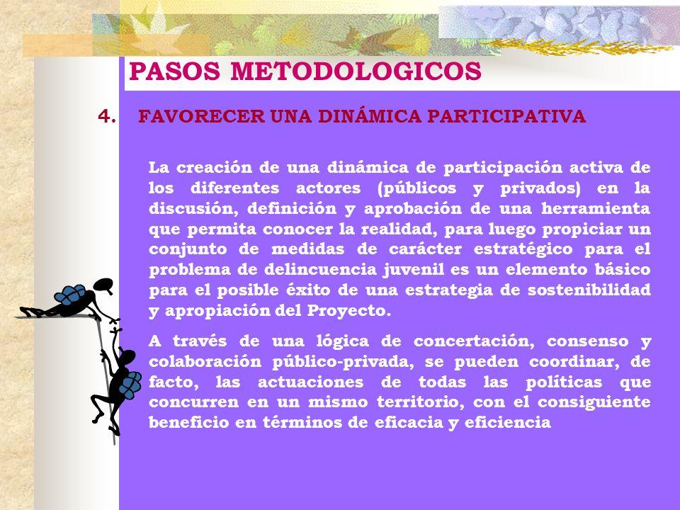 PASOS METODOLOGICOS 4. FAVORECER UNA DINÁMICA PARTICIPATIVA