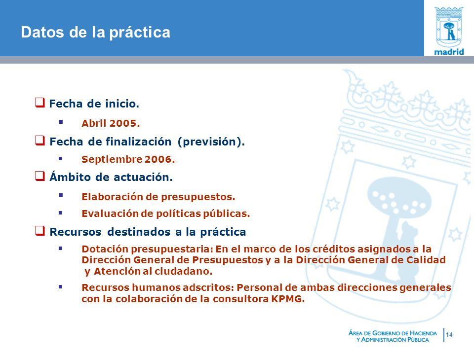 Datos de la práctica Fecha de inicio. Abril 2005.