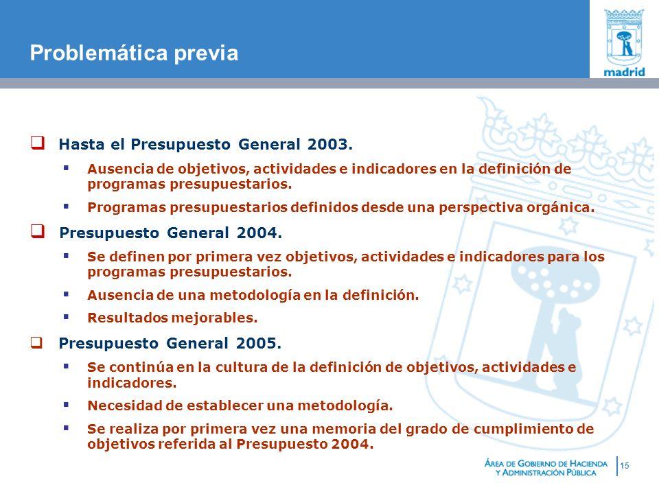 Problemática previa Hasta el Presupuesto General 2003.