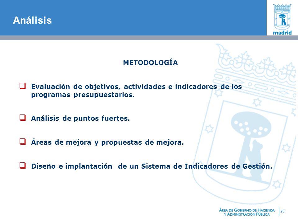 Análisis METODOLOGÍA. Evaluación de objetivos, actividades e indicadores de los programas presupuestarios.