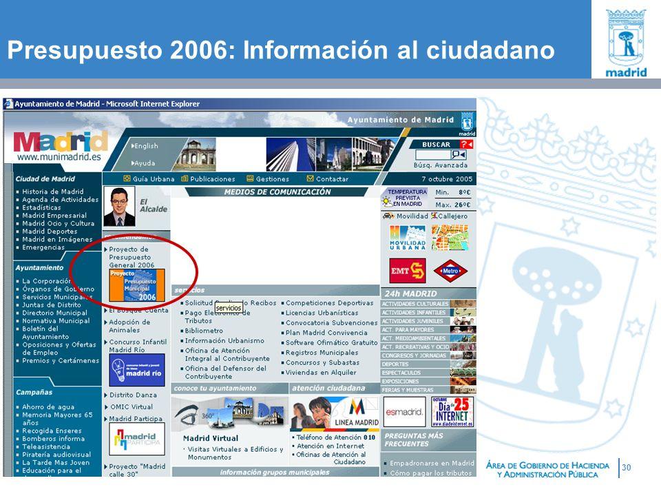 Presupuesto 2006: Información al ciudadano