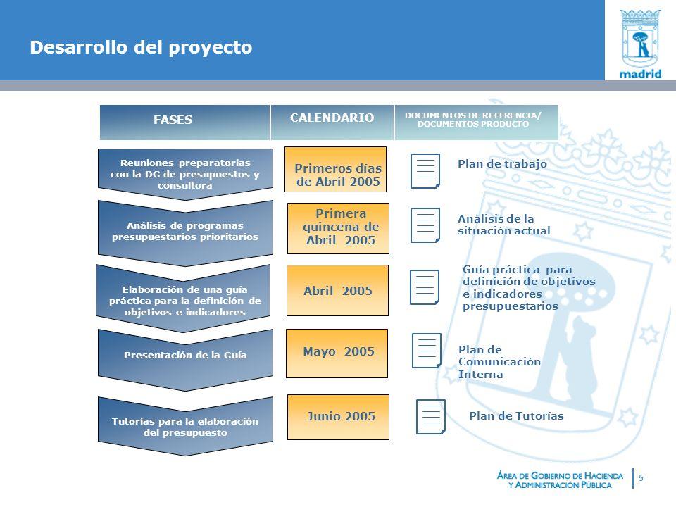 DOCUMENTOS DE REFERENCIA/ DOCUMENTOS PRODUCTO