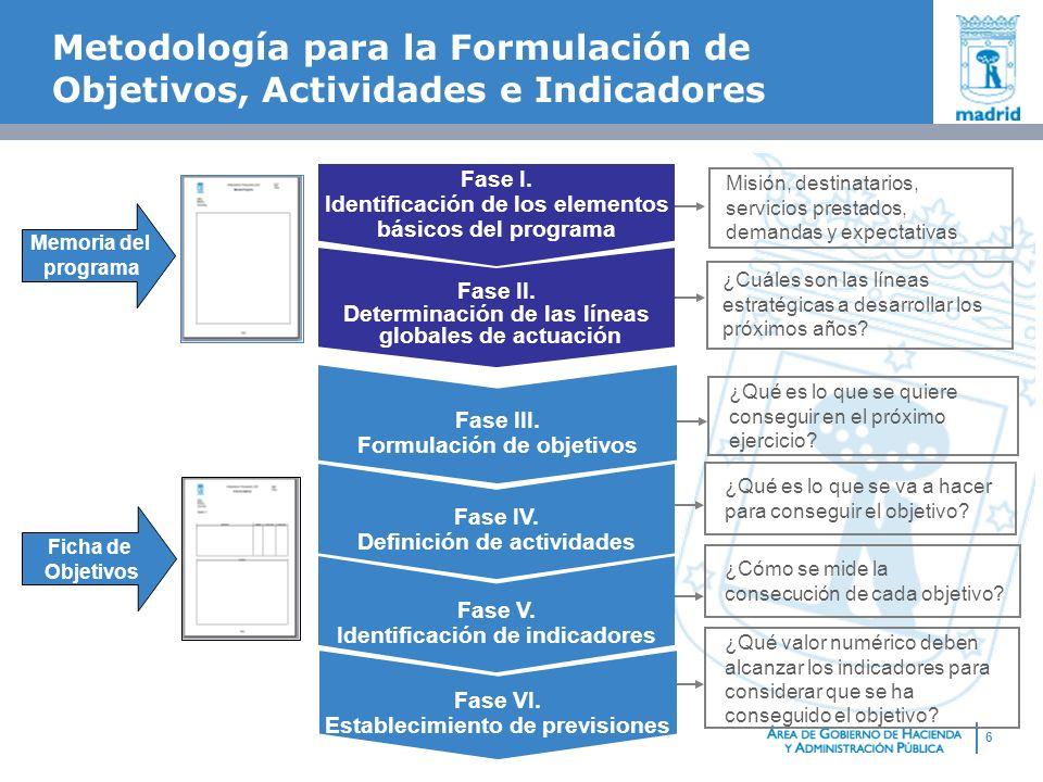 Metodología para la Formulación de Objetivos, Actividades e Indicadores