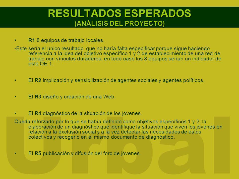 RESULTADOS ESPERADOS (ANÁLISIS DEL PROYECTO)