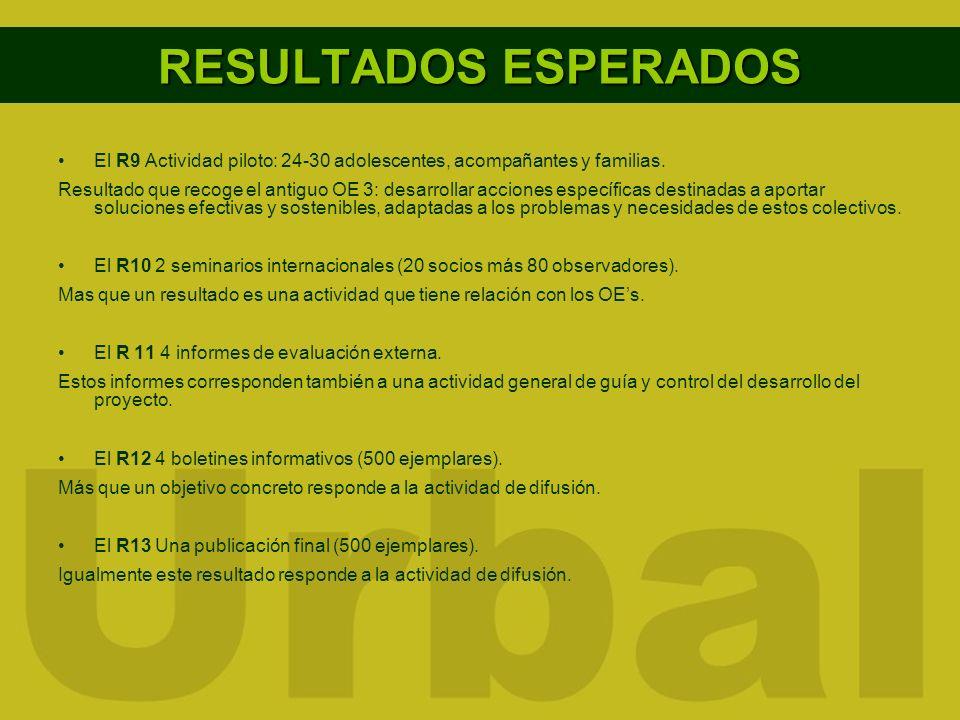 RESULTADOS ESPERADOS El R9 Actividad piloto: 24-30 adolescentes, acompañantes y familias.