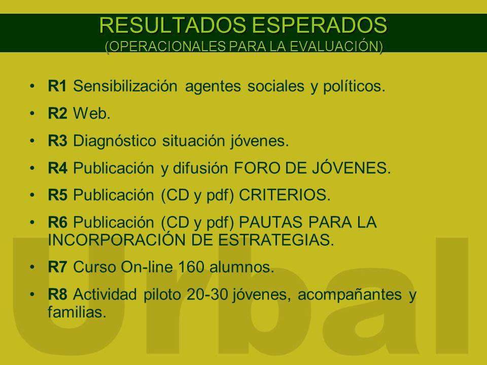 RESULTADOS ESPERADOS (OPERACIONALES PARA LA EVALUACIÓN)