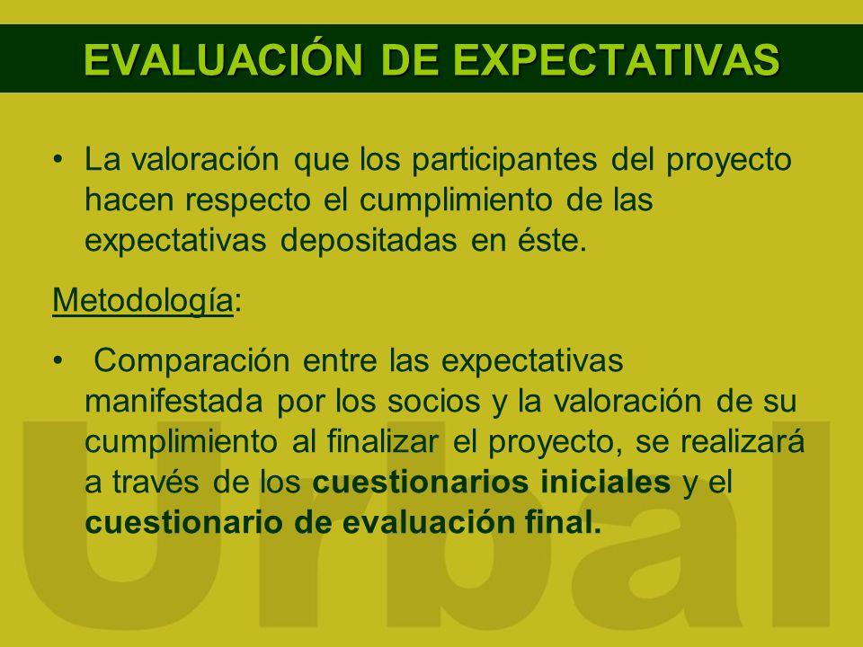 EVALUACIÓN DE EXPECTATIVAS