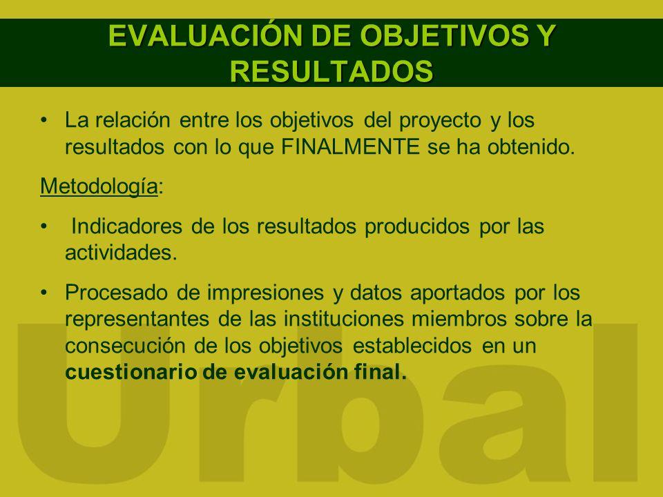 EVALUACIÓN DE OBJETIVOS Y RESULTADOS