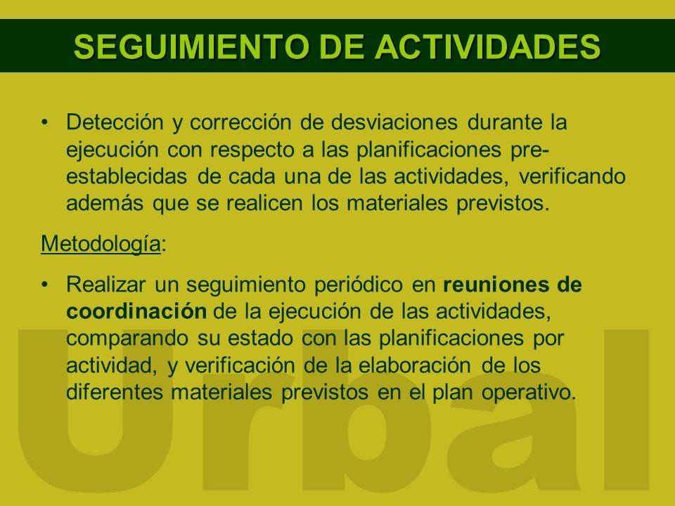 SEGUIMIENTO DE ACTIVIDADES