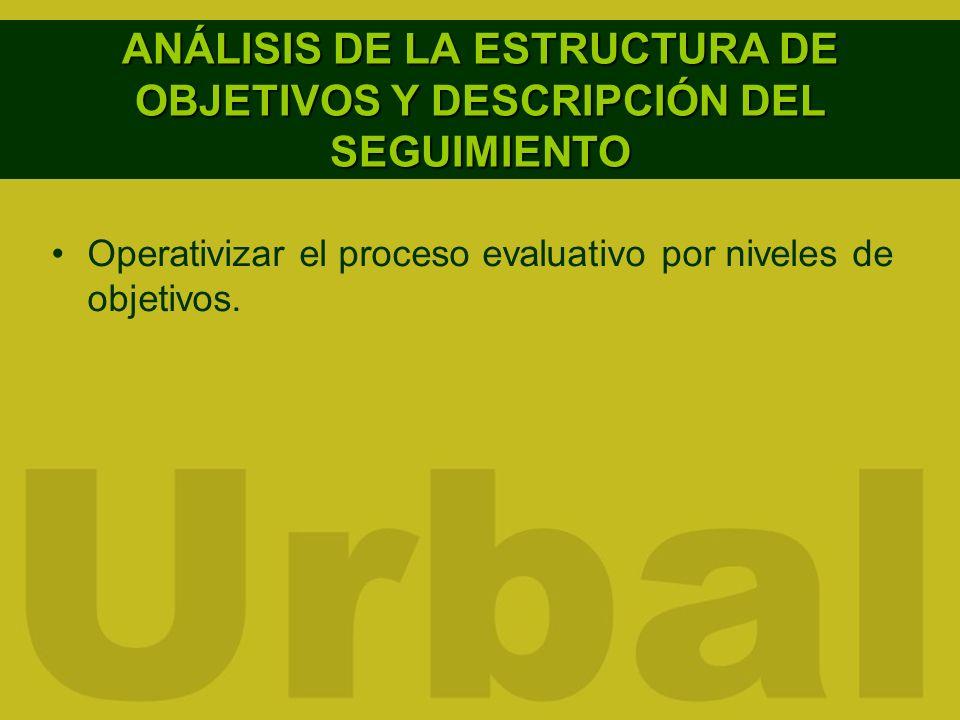 ANÁLISIS DE LA ESTRUCTURA DE OBJETIVOS Y DESCRIPCIÓN DEL SEGUIMIENTO