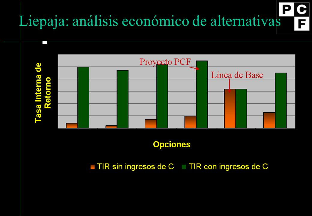 Liepaja: análisis económico de alternativas