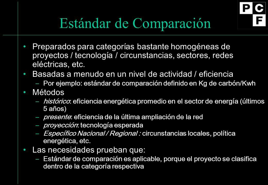 Estándar de Comparación