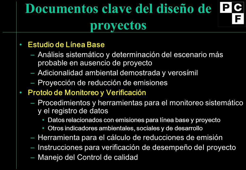 Documentos clave del diseño de proyectos