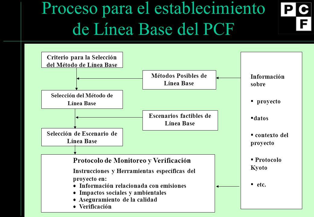 Proceso para el establecimiento de Línea Base del PCF