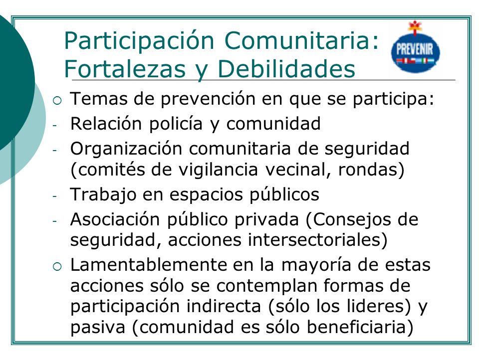 Participación Comunitaria: Fortalezas y Debilidades