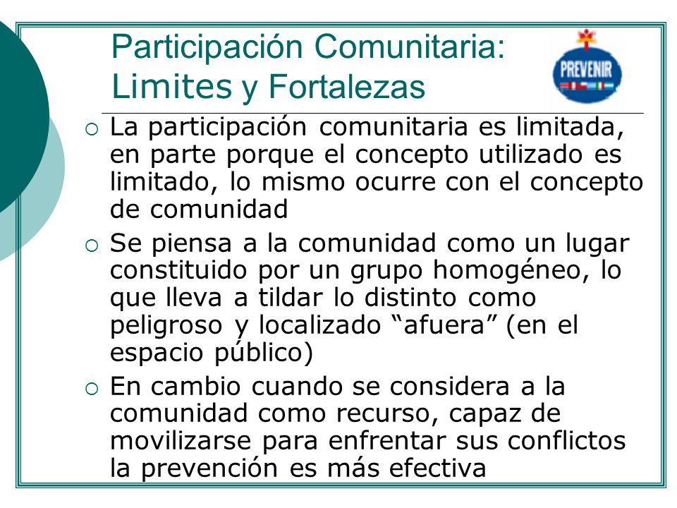 Participación Comunitaria: Limites y Fortalezas