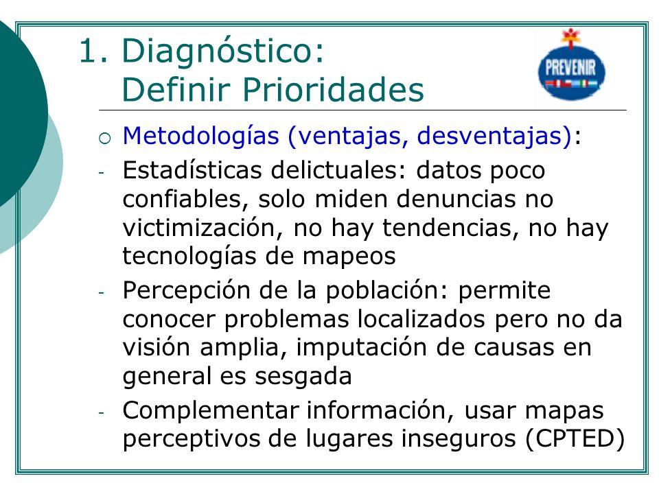 Diagnóstico: Definir Prioridades