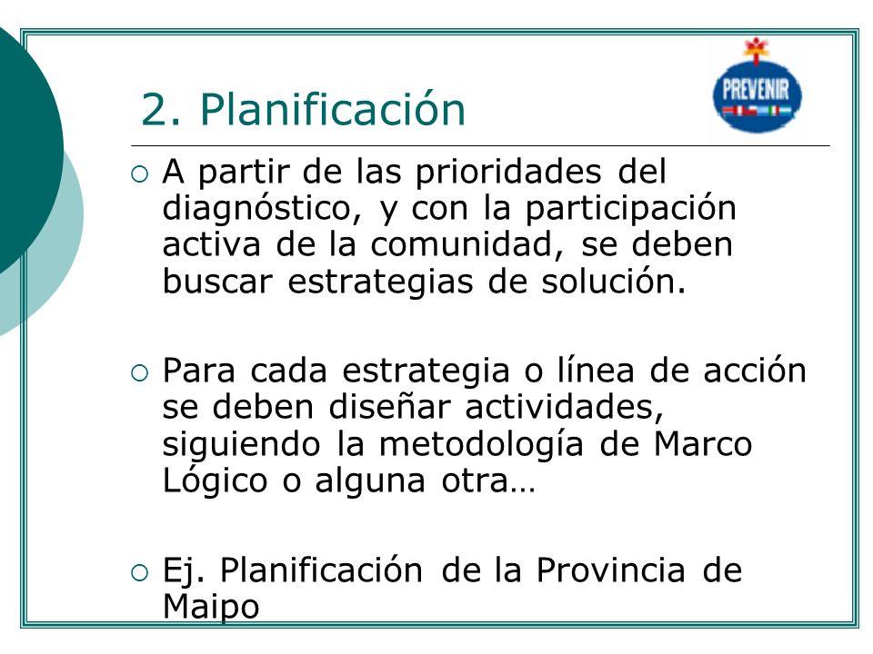 . 2. Planificación.