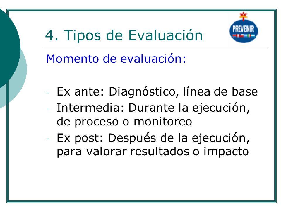4. Tipos de Evaluación Momento de evaluación: