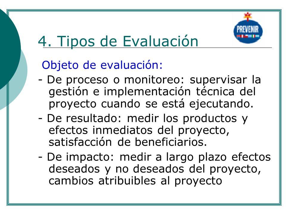 4. Tipos de Evaluación Objeto de evaluación: