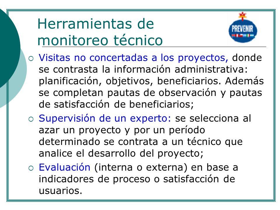 Herramientas de monitoreo técnico