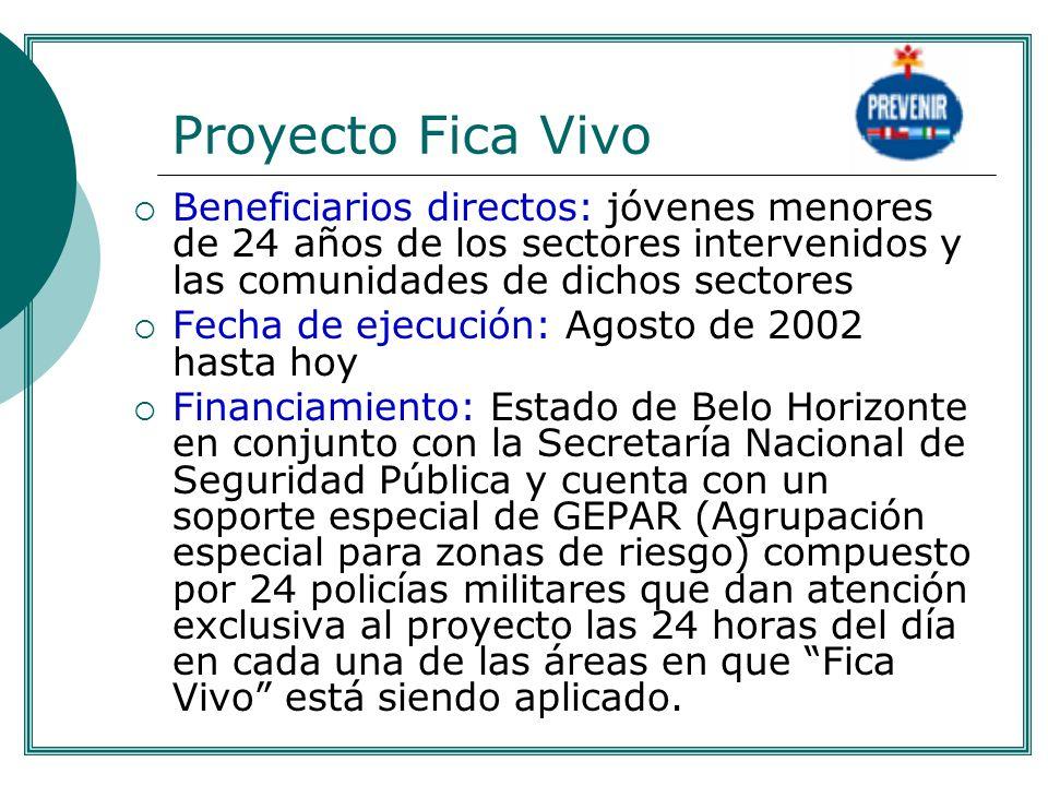 . Proyecto Fica Vivo. Beneficiarios directos: jóvenes menores de 24 años de los sectores intervenidos y las comunidades de dichos sectores.