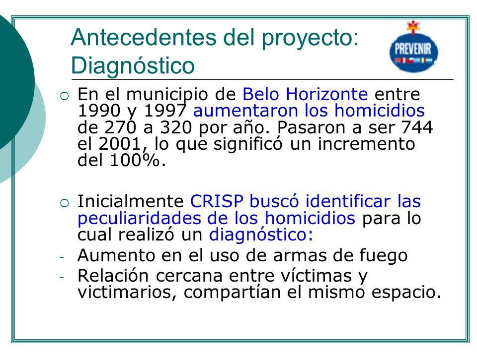 Antecedentes del proyecto: Diagnóstico