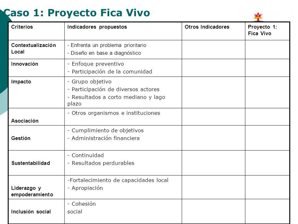 Caso 1: Proyecto Fica Vivo