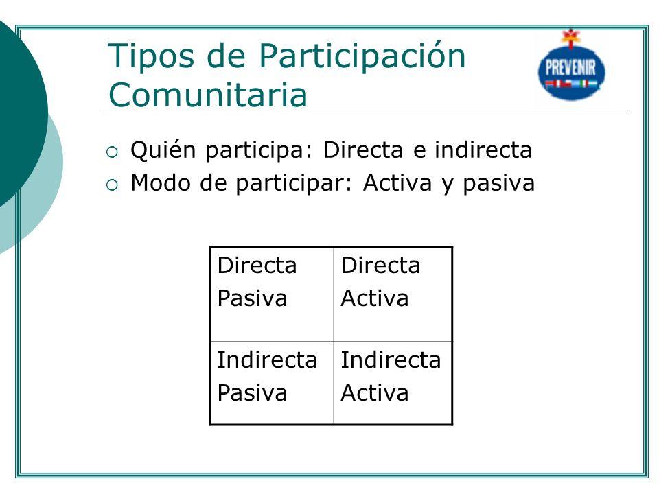 Tipos de Participación Comunitaria