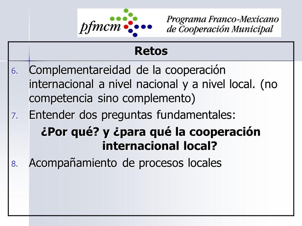 ¿Por qué y ¿para qué la cooperación internacional local